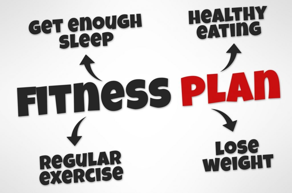 Fitness Plan - concept planning